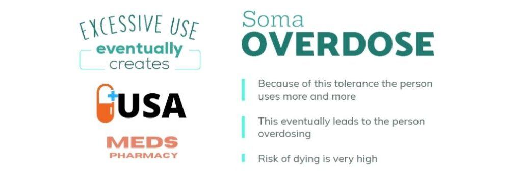 Soma Overdose